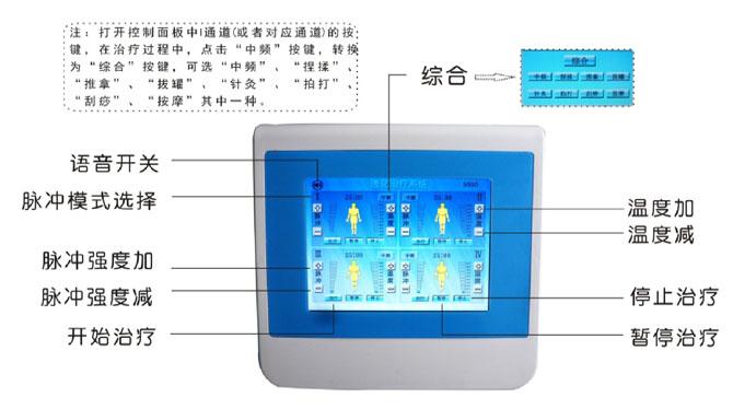 中医定向透化治疗系统操作屏结构